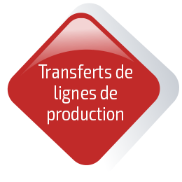 Transferts de lignes de production